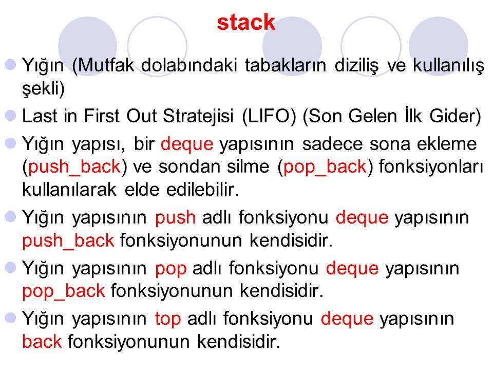 stack Yığın (Mutfak dolabındaki tabakların diziliş ve kullanılış şekli) Last in First Out Stratejisi (LIFO) (Son Gelen İlk Gider)