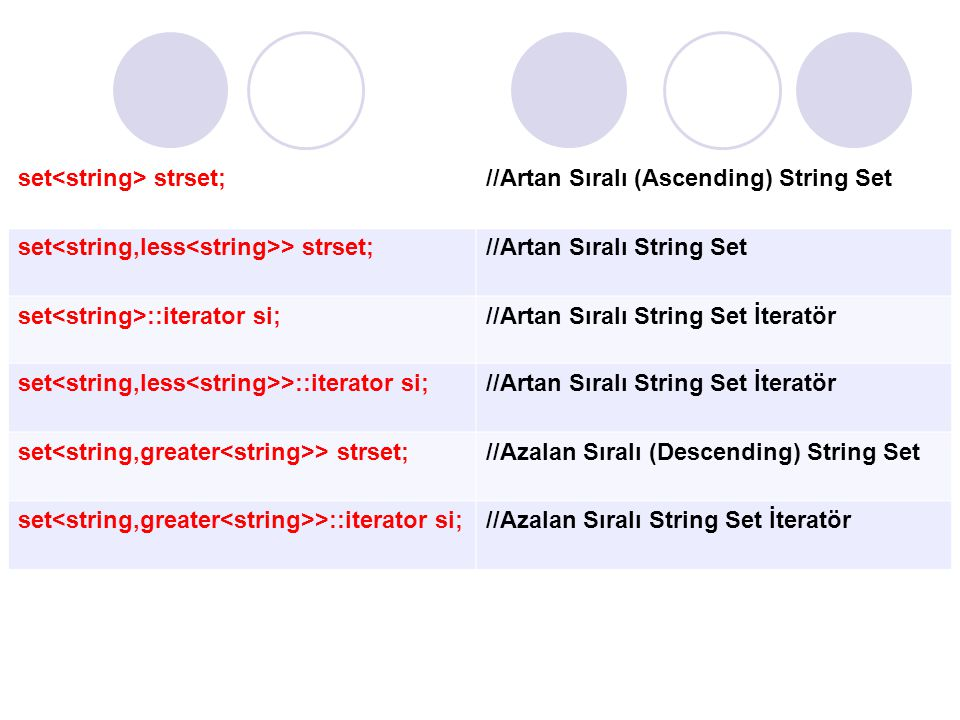 set<string> strset;