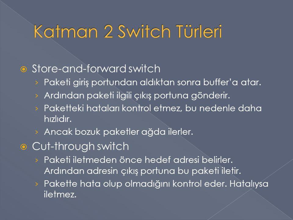 Katman 2 Switch Türleri Store-and-forward switch Cut-through switch