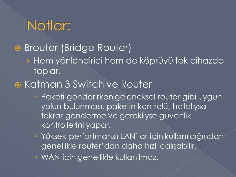 Notlar: Brouter (Bridge Router) Katman 3 Switch ve Router
