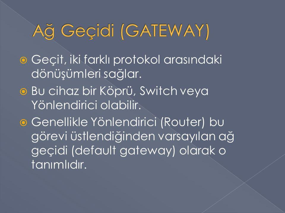 Ağ Geçidi (GATEWAY) Geçit, iki farklı protokol arasındaki dönüşümleri sağlar. Bu cihaz bir Köprü, Switch veya Yönlendirici olabilir.