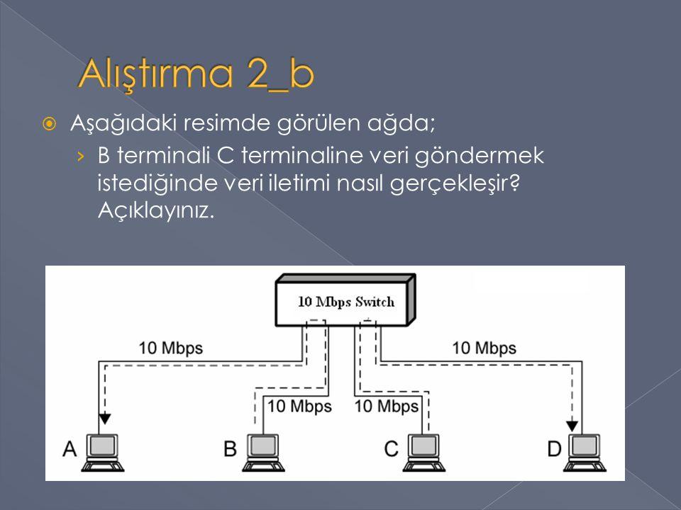 Alıştırma 2_b Aşağıdaki resimde görülen ağda;