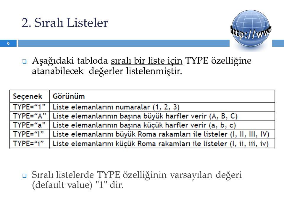2. Sıralı Listeler Aşağıdaki tabloda sıralı bir liste için TYPE özelliğine atanabilecek değerler listelenmiştir.