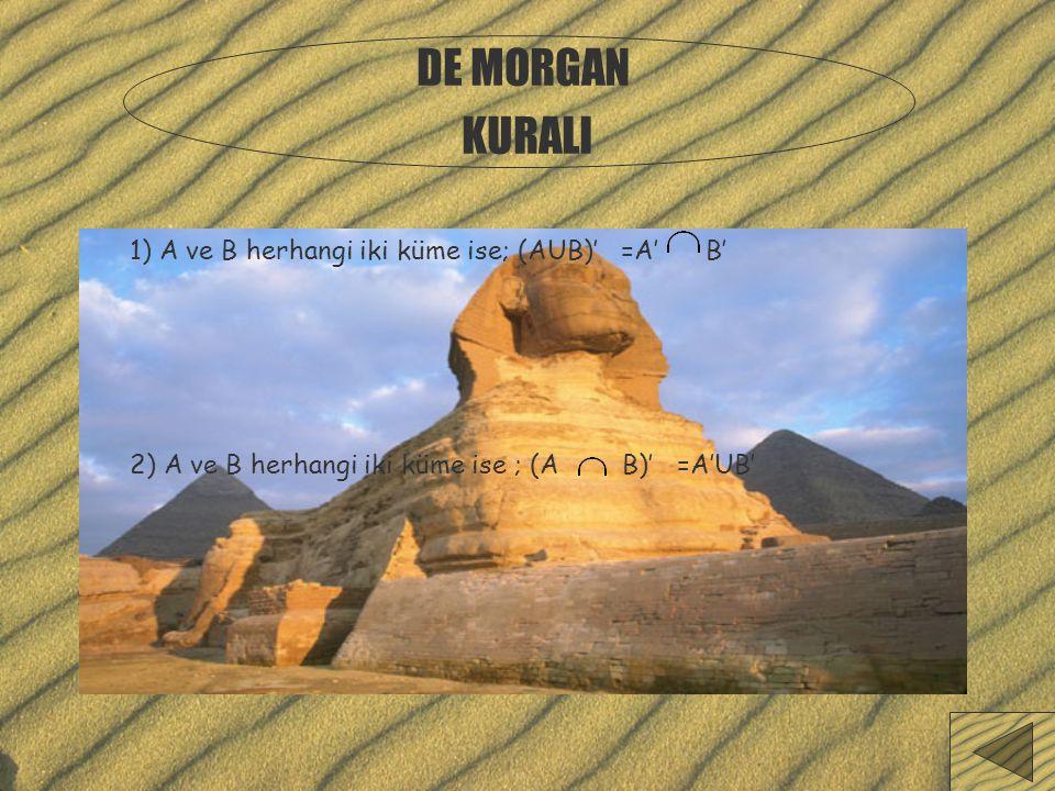 DE MORGAN KURALI 1) A ve B herhangi iki küme ise; (AUB)' =A' B'