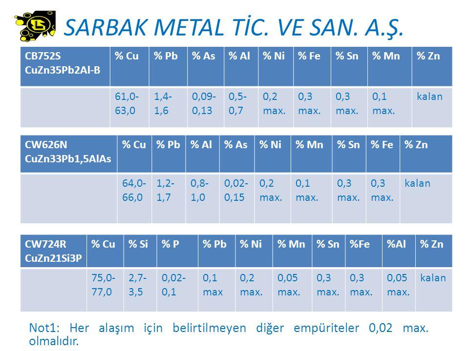 SARBAK METAL TİC. VE SAN. A.Ş.