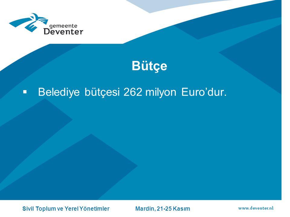 Bütçe Belediye bütçesi 262 milyon Euro'dur.
