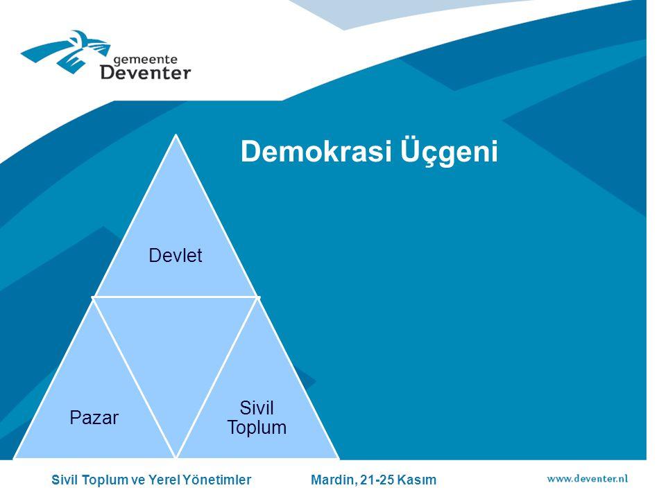 Demokrasi Üçgeni Devlet Pazar Sivil Toplum