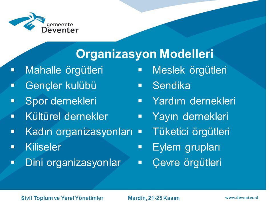 Organizasyon Modelleri