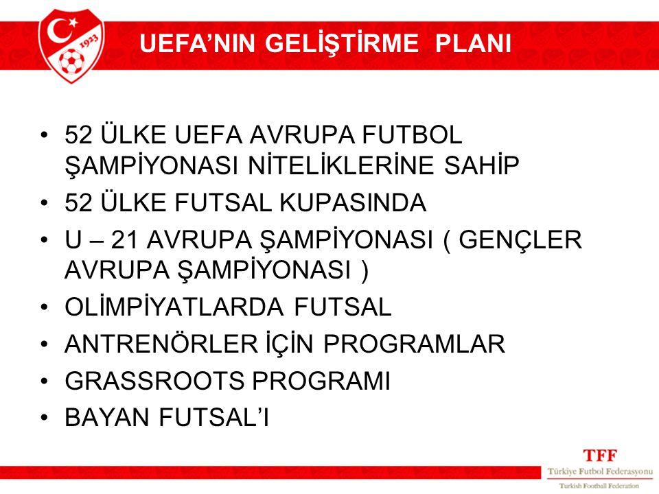 UEFA'NIN GELİŞTİRME PLANI