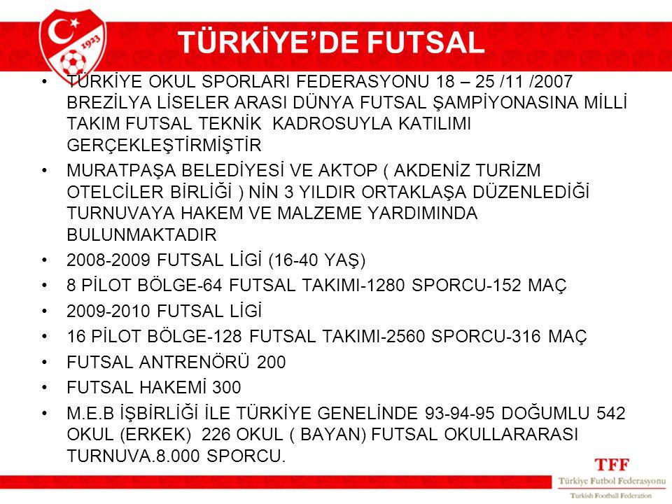TÜRKİYE'DE FUTSAL