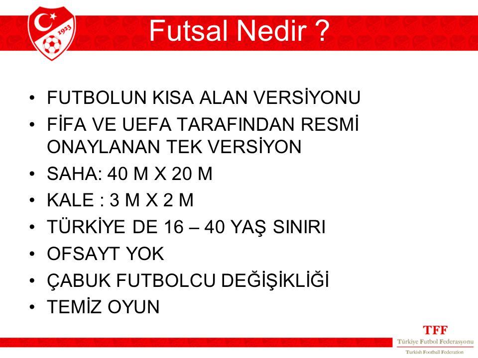 Futsal Nedir FUTBOLUN KISA ALAN VERSİYONU