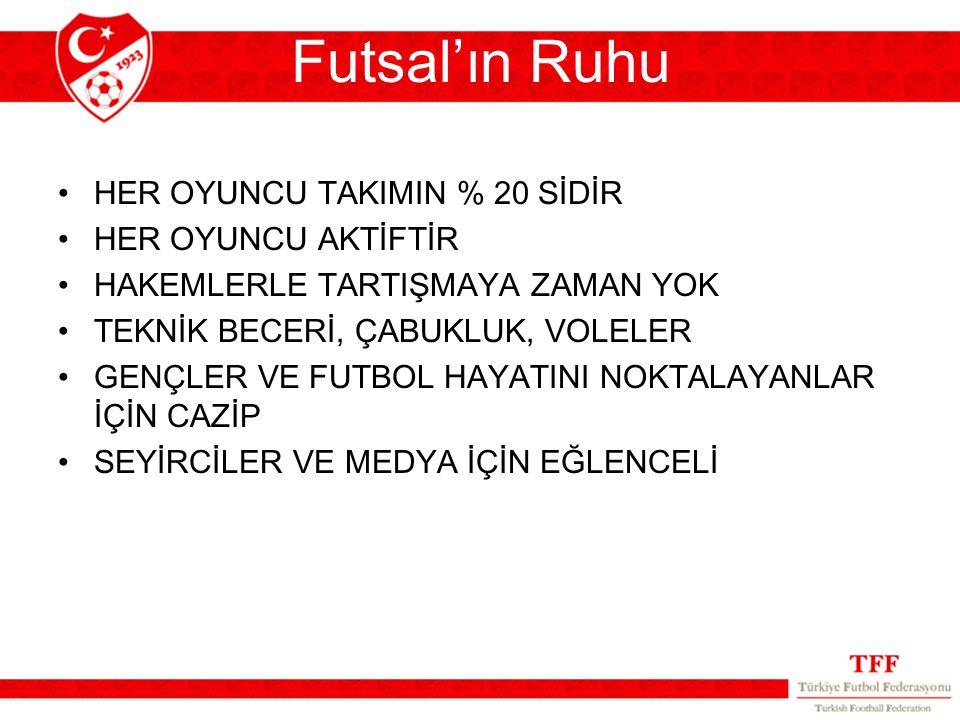 Futsal'ın Ruhu HER OYUNCU TAKIMIN % 20 SİDİR HER OYUNCU AKTİFTİR