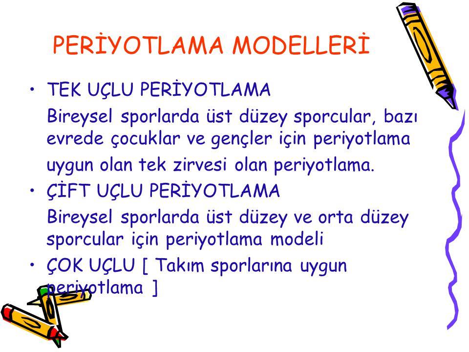 PERİYOTLAMA MODELLERİ