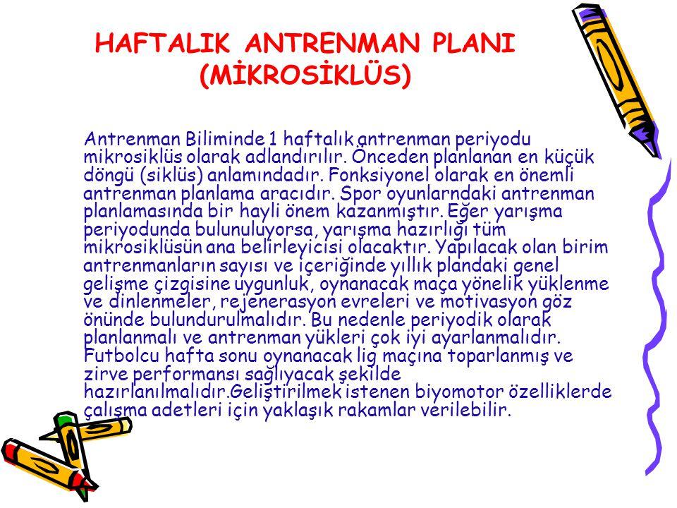 HAFTALIK ANTRENMAN PLANI (MİKROSİKLÜS)