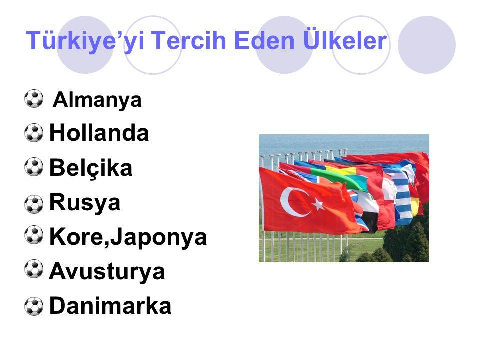 Türkiye'yi Tercih Eden Ülkeler