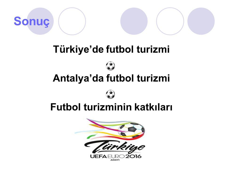 Sonuç Türkiye'de futbol turizmi Antalya'da futbol turizmi