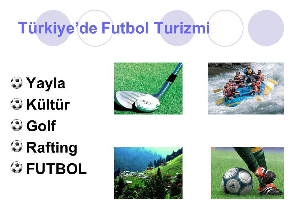 Türkiye'de Futbol Turizmi
