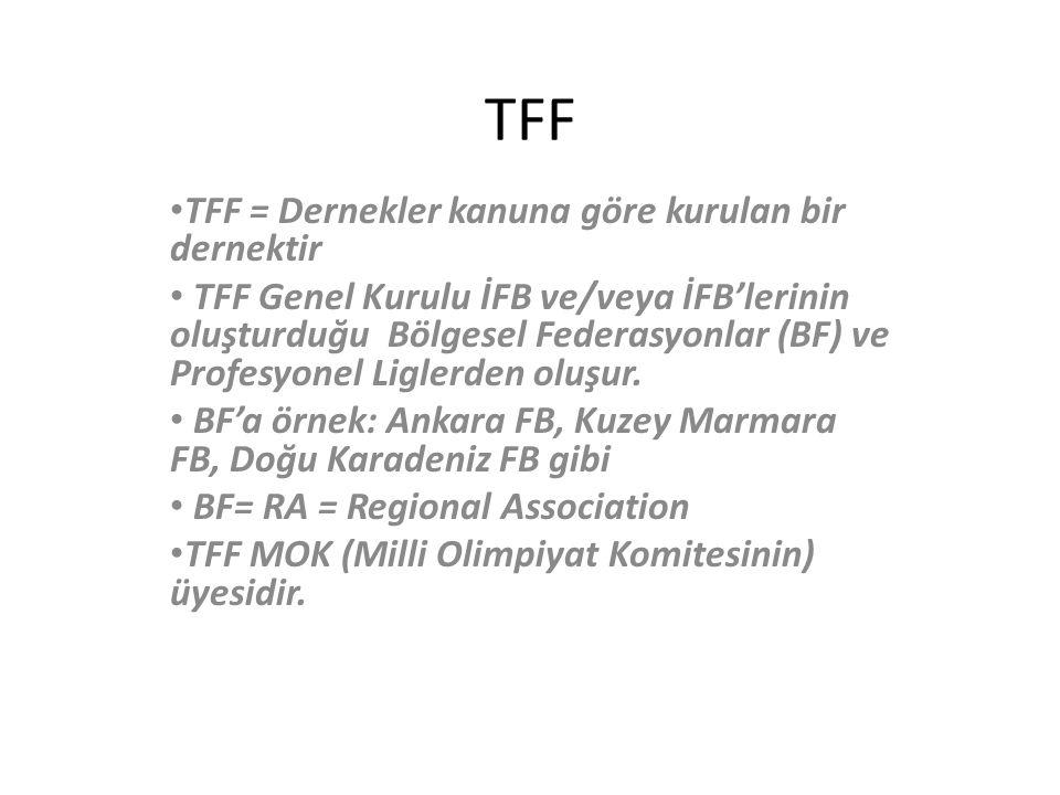 TFF TFF = Dernekler kanuna göre kurulan bir dernektir