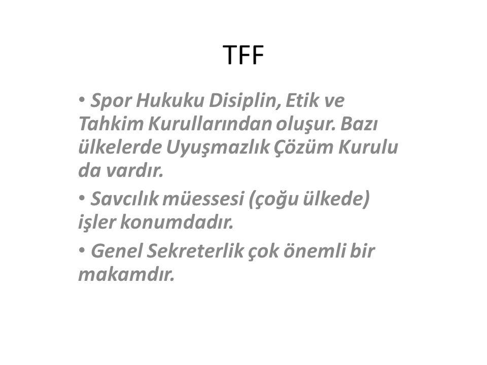 TFF Spor Hukuku Disiplin, Etik ve Tahkim Kurullarından oluşur. Bazı ülkelerde Uyuşmazlık Çözüm Kurulu da vardır.