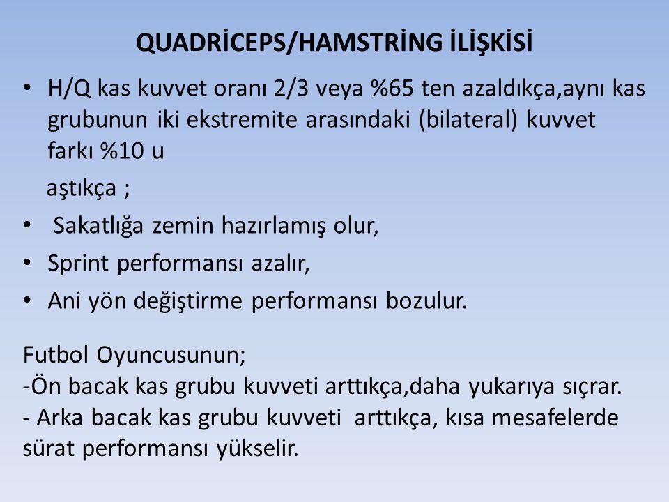 QUADRİCEPS/HAMSTRİNG İLİŞKİSİ