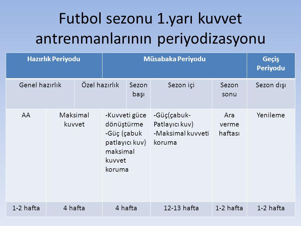 Futbol sezonu 1.yarı kuvvet antrenmanlarının periyodizasyonu