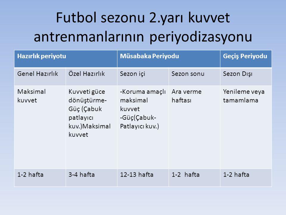Futbol sezonu 2.yarı kuvvet antrenmanlarının periyodizasyonu