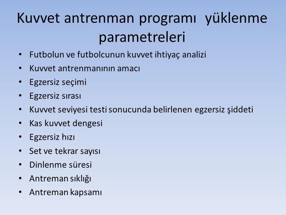 Kuvvet antrenman programı yüklenme parametreleri