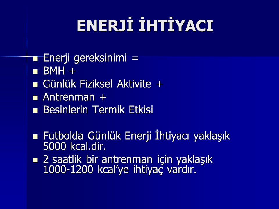 ENERJİ İHTİYACI Enerji gereksinimi = BMH + Günlük Fiziksel Aktivite +