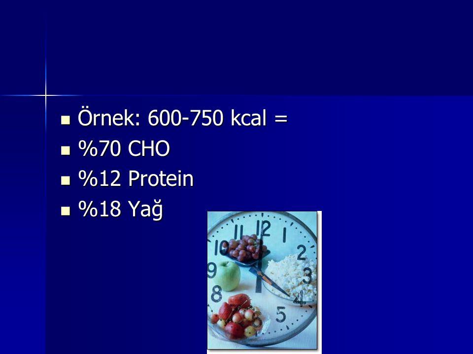 Örnek: 600-750 kcal = %70 CHO %12 Protein %18 Yağ