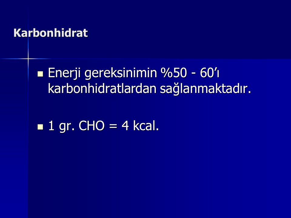 Enerji gereksinimin %50 - 60'ı karbonhidratlardan sağlanmaktadır.