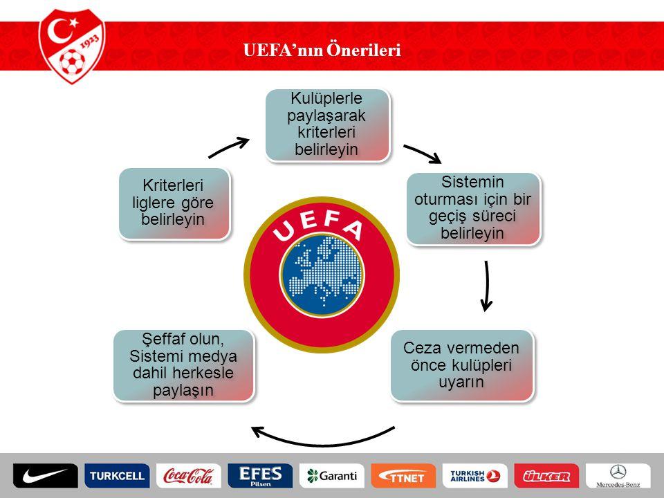 UEFA'nın Önerileri Kulüplerle paylaşarak kriterleri belirleyin