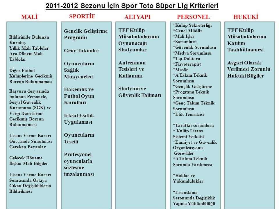 2011-2012 Sezonu İçin Spor Toto Süper Lig Kriterleri