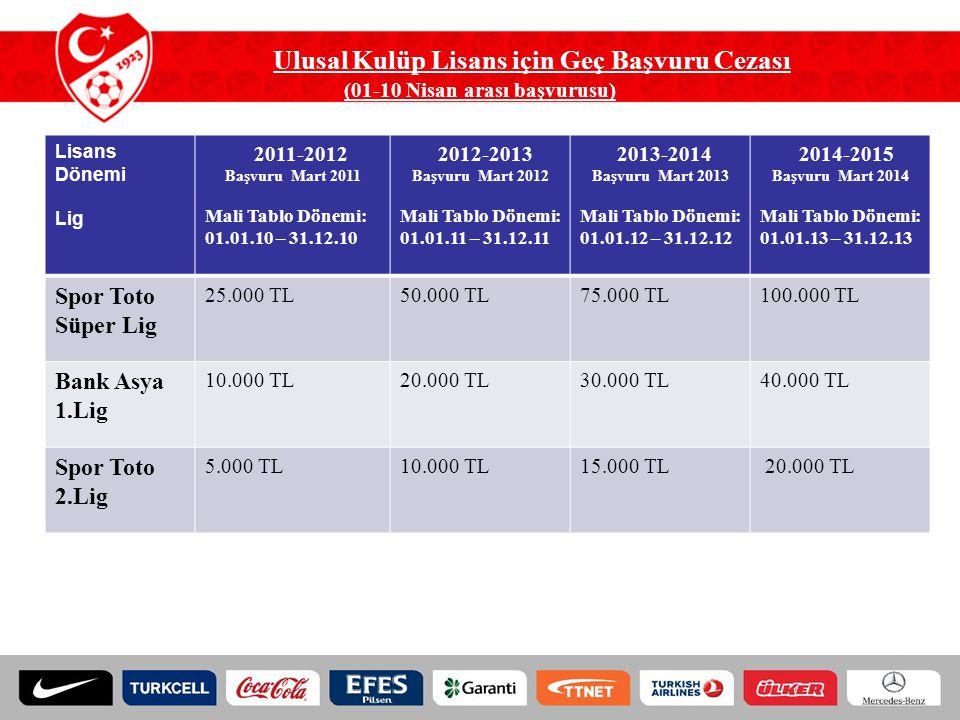 Ulusal Kulüp Lisans için Geç Başvuru Cezası (01-10 Nisan arası başvurusu)