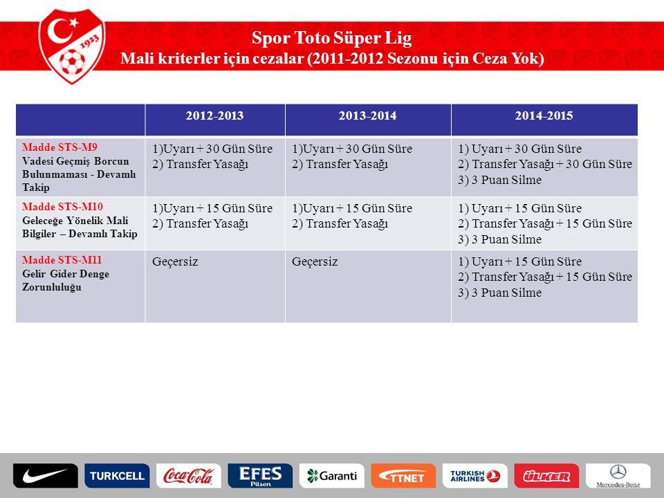 Spor Toto Süper Lig Mali kriterler için cezalar (2011-2012 Sezonu için Ceza Yok)