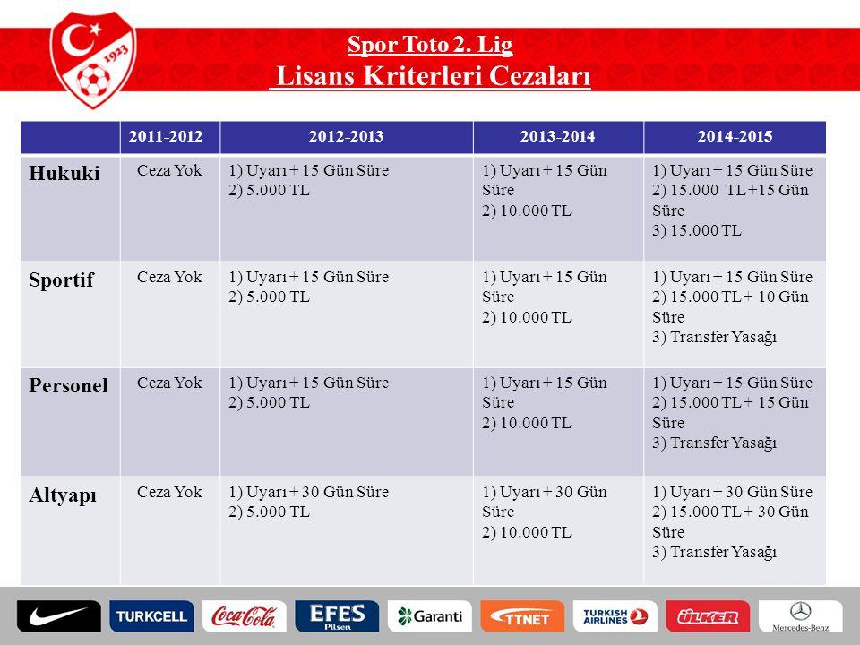 Spor Toto 2. Lig Lisans Kriterleri Cezaları
