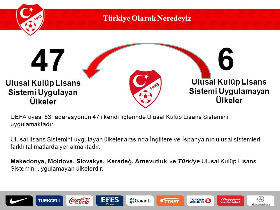 Türkiye Olarak Neredeyiz