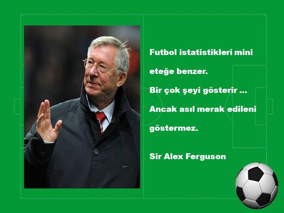 Futbol istatistikleri mini