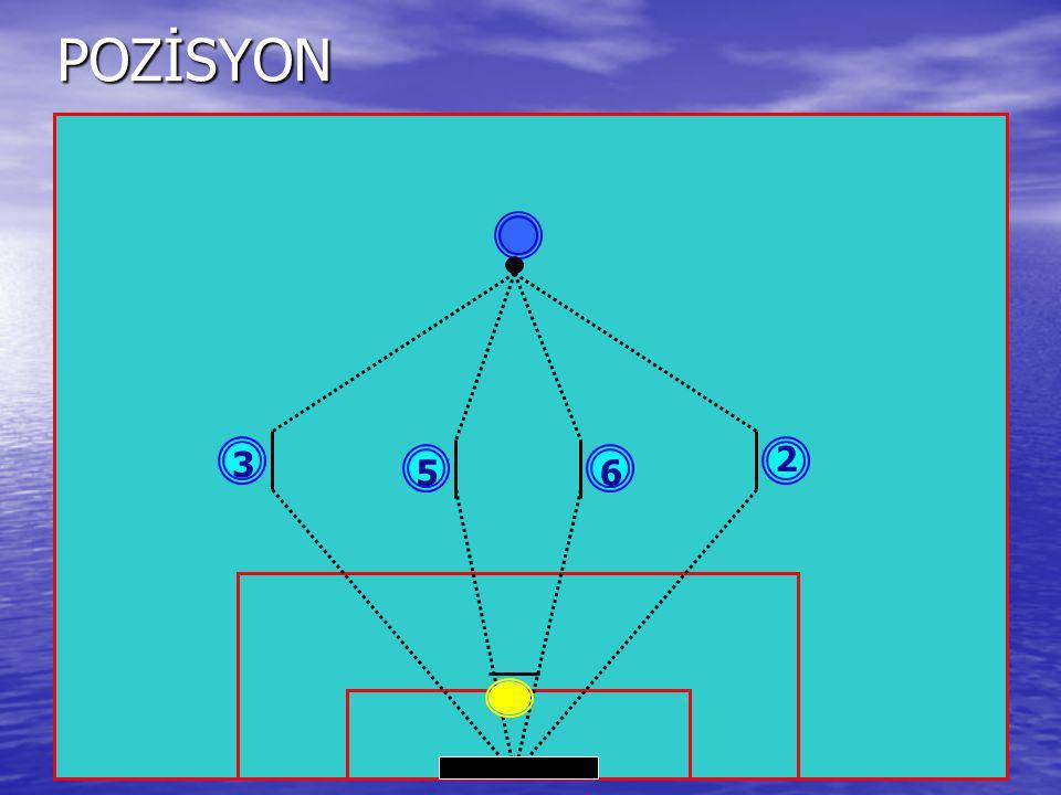 POZİSYON 3 2 5 6