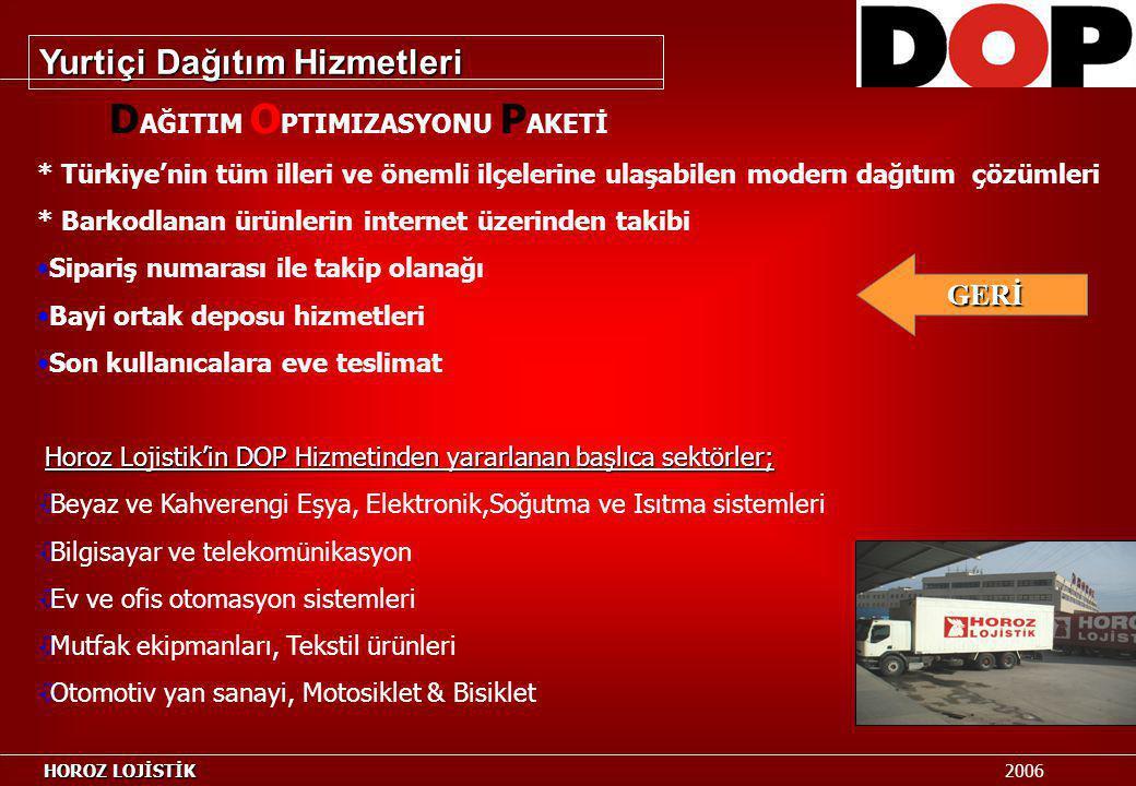 DAĞITIM OPTIMIZASYONU PAKETİ