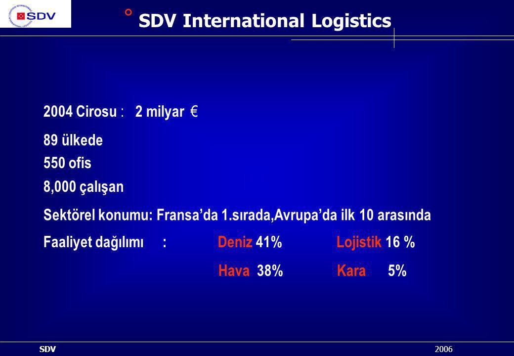 SDV International Logistics