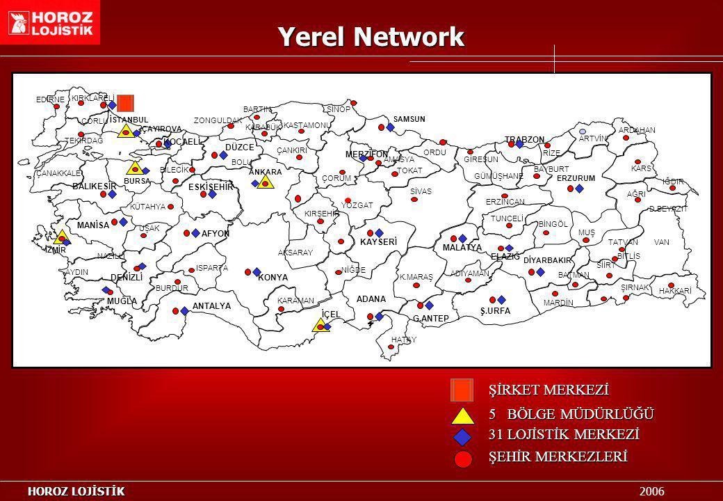 Yerel Network ŞİRKET MERKEZİ 5 BÖLGE MÜDÜRLÜĞÜ 31 LOJİSTİK MERKEZİ