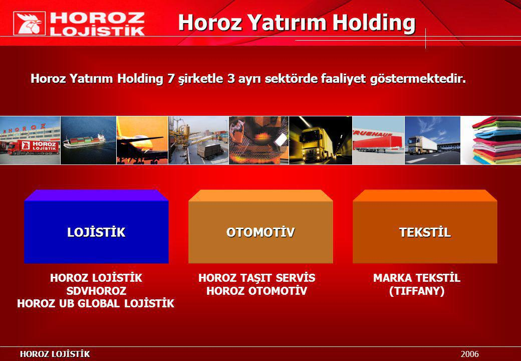 Horoz Yatırım Holding Horoz Yatırım Holding 7 şirketle 3 ayrı sektörde faaliyet göstermektedir. LOJİSTİK.