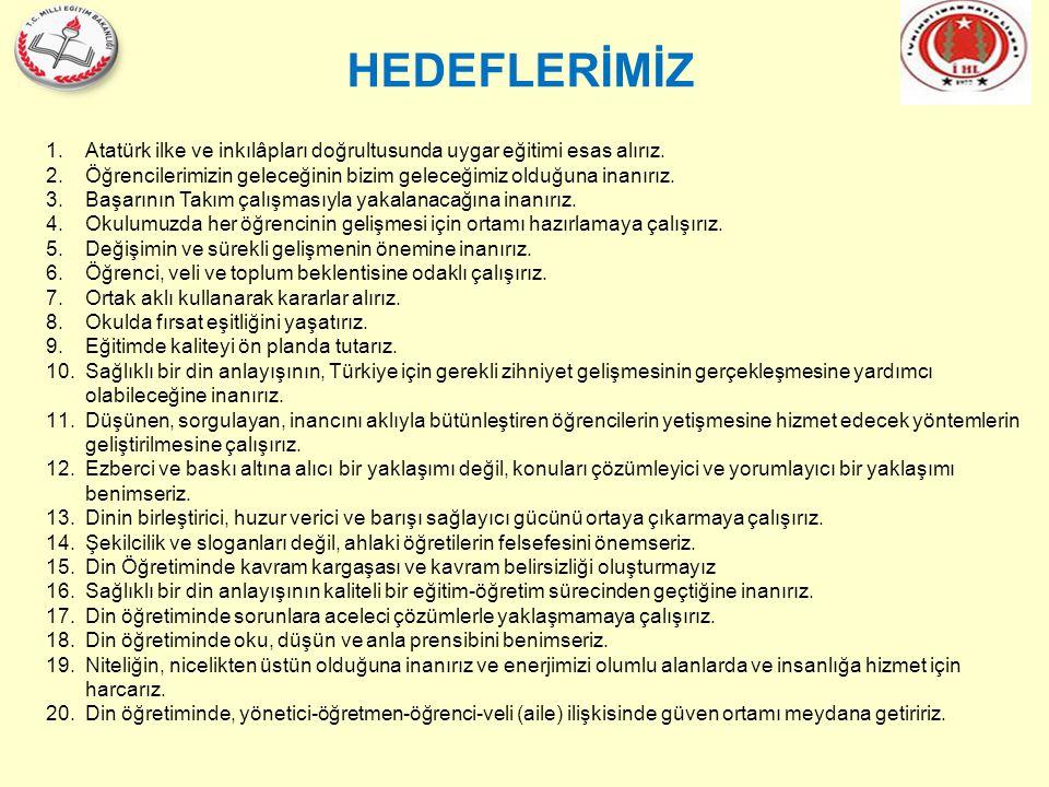 HEDEFLERİMİZ Atatürk ilke ve inkılâpları doğrultusunda uygar eğitimi esas alırız. Öğrencilerimizin geleceğinin bizim geleceğimiz olduğuna inanırız.