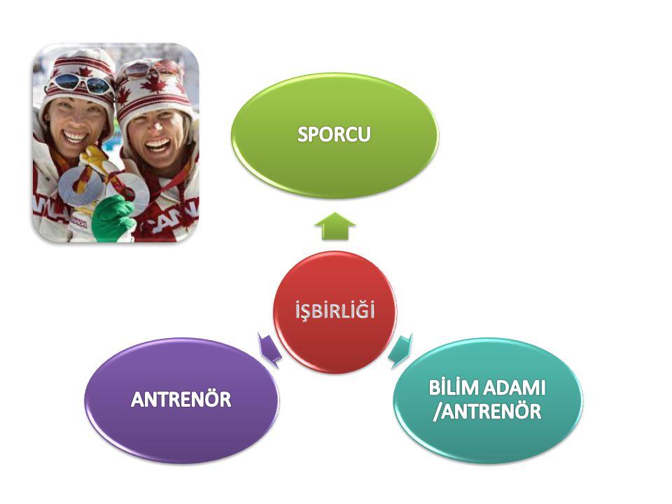 İŞBİRLİĞİ SPORCU BİLİM ADAMI /ANTRENÖR ANTRENÖR