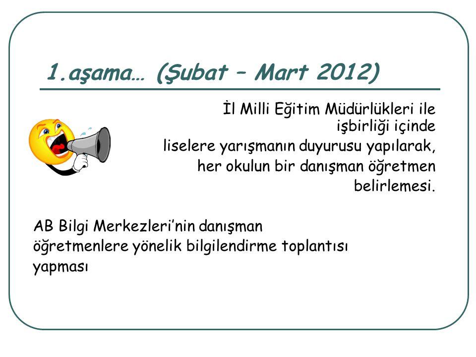1.aşama… (Şubat – Mart 2012) İl Milli Eğitim Müdürlükleri ile işbirliği içinde. liselere yarışmanın duyurusu yapılarak,