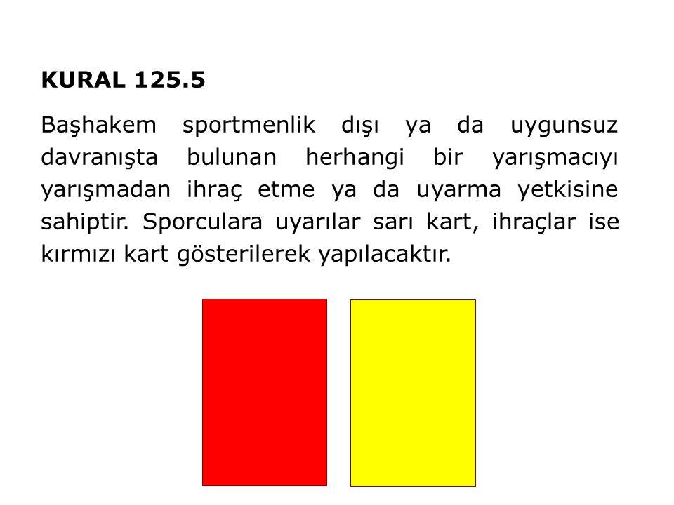 KURAL 125.5