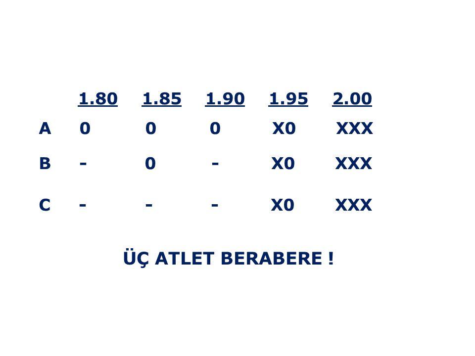 ÜÇ ATLET BERABERE ! 1.80 1.85 1.90 1.95 2.00 A 0 0 0 X0 XXX