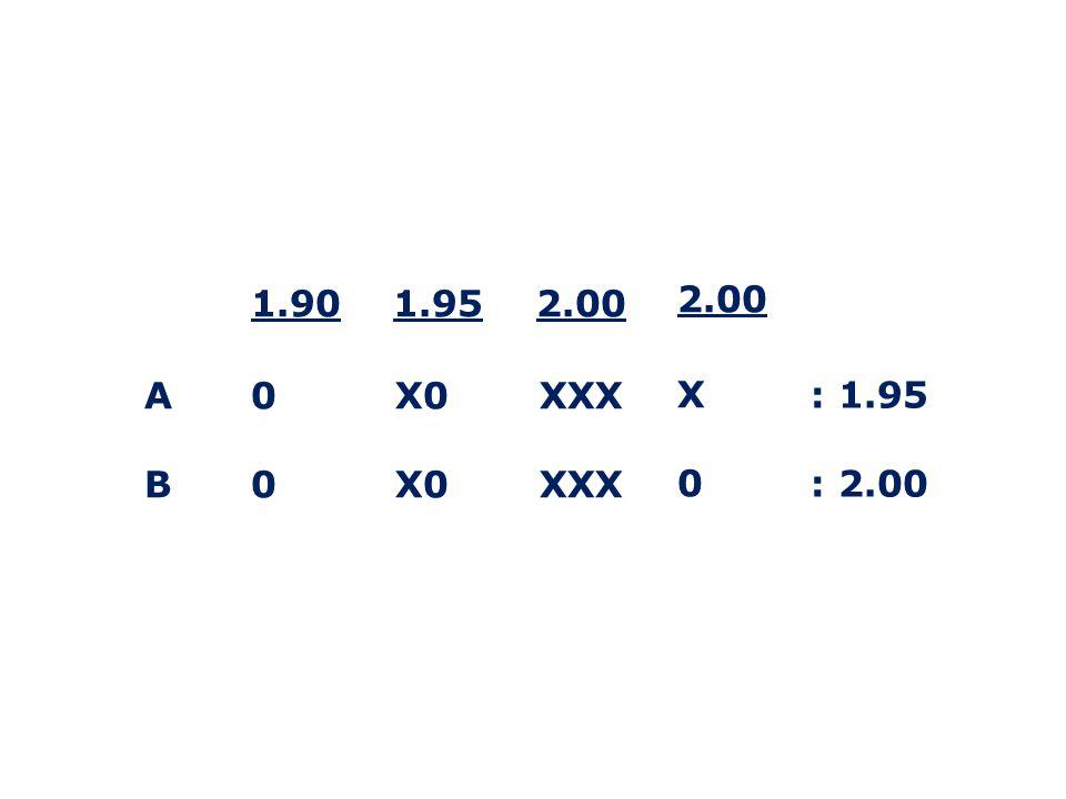 1.90 1.95 2.00 A 0 X0 XXX B 0 X0 XXX 2.00 X : 1.95 : 2.00