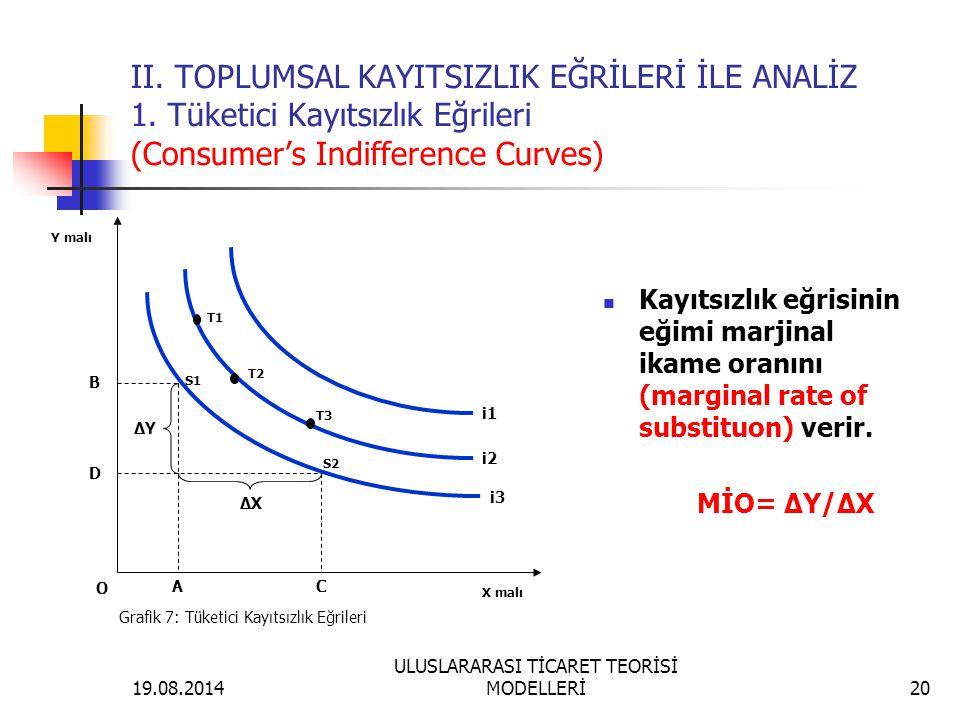 ULUSLARARASI TİCARET TEORİSİ MODELLERİ