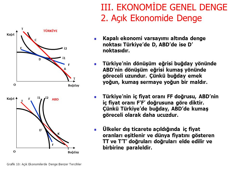 III. EKONOMİDE GENEL DENGE 2. Açık Ekonomide Denge